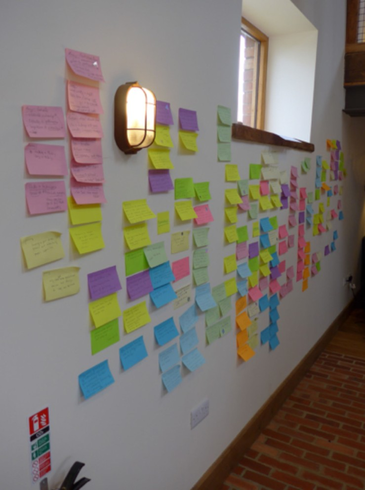 Wall of post-it notes 2019.jpg